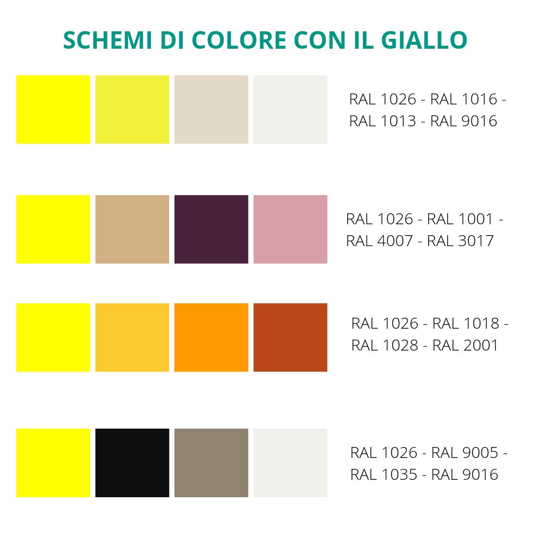 schemi di colore per arredare con il giallo